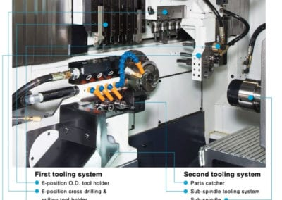 TURN SL 20 Y2_Advantages on Sub Spindle and Work Area