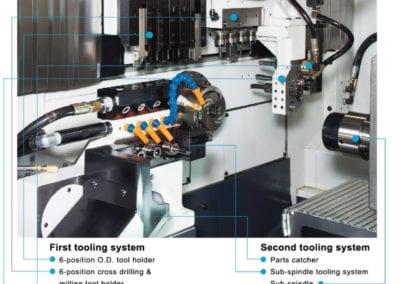 TURN SL 20 Y2 tooling system